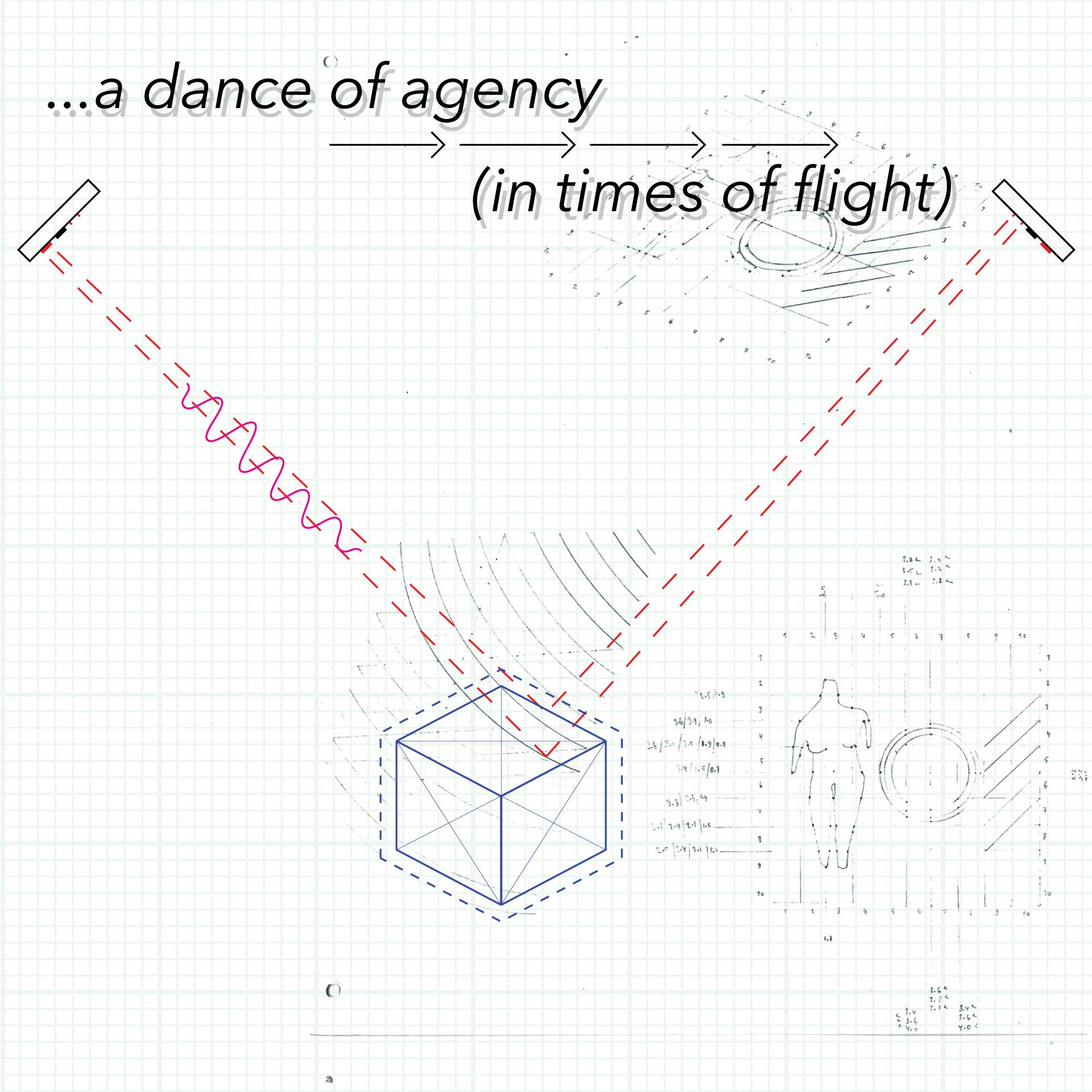 A Dance of Agency (in Times of Flight) —> @ Zona Mista